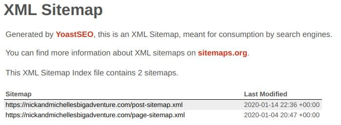 Yoast generated XML site maps